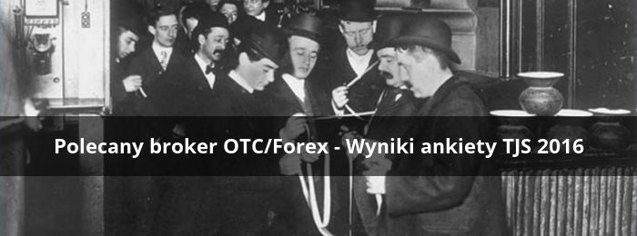 Otc fx options brokers