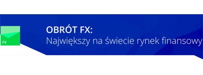 Obrót na rynku Forex w 2016 roku