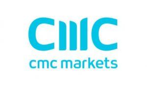 cmc markets karty kredytowe