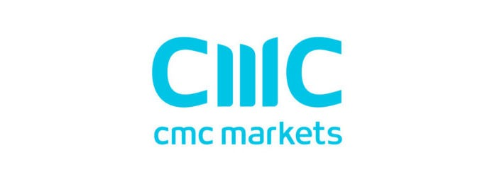 cmc markets artyści rynków