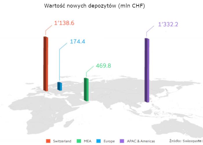 szwajcaria2 - Na ESMA zyskują szwajcarscy brokerzy