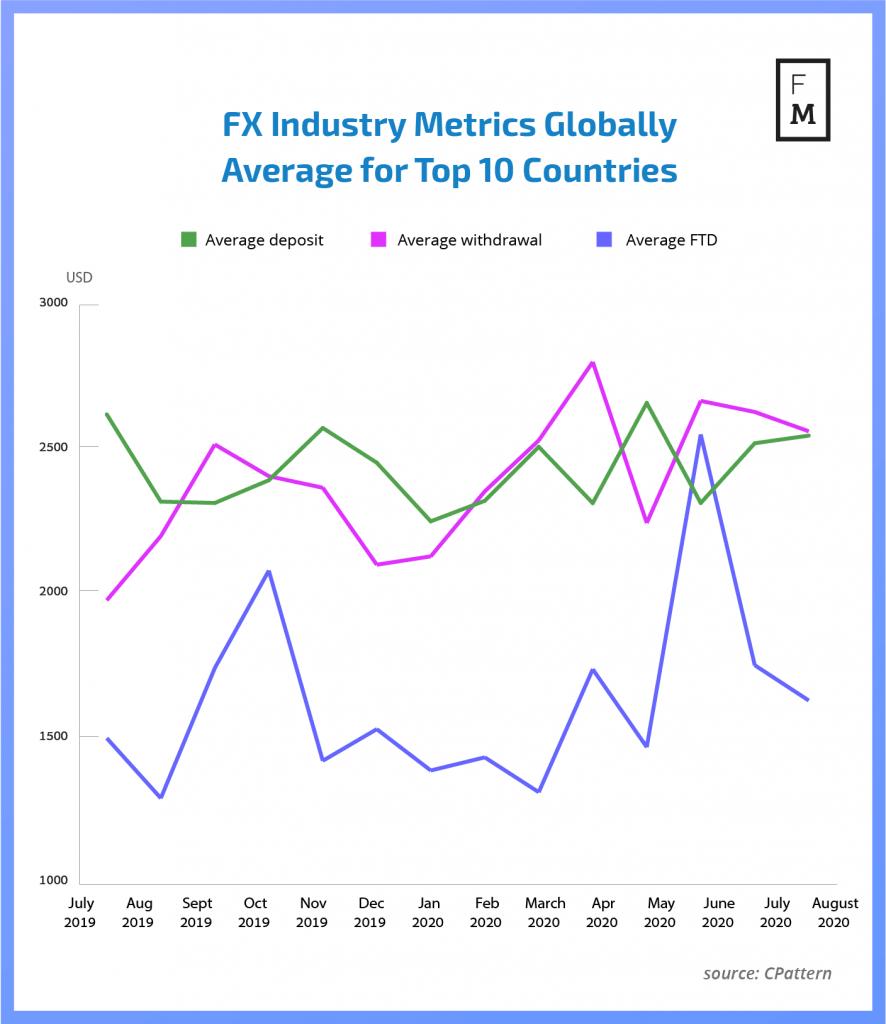 Finance Magnates Intelligence/cPattern - analiza rynku Forex 3 kw.