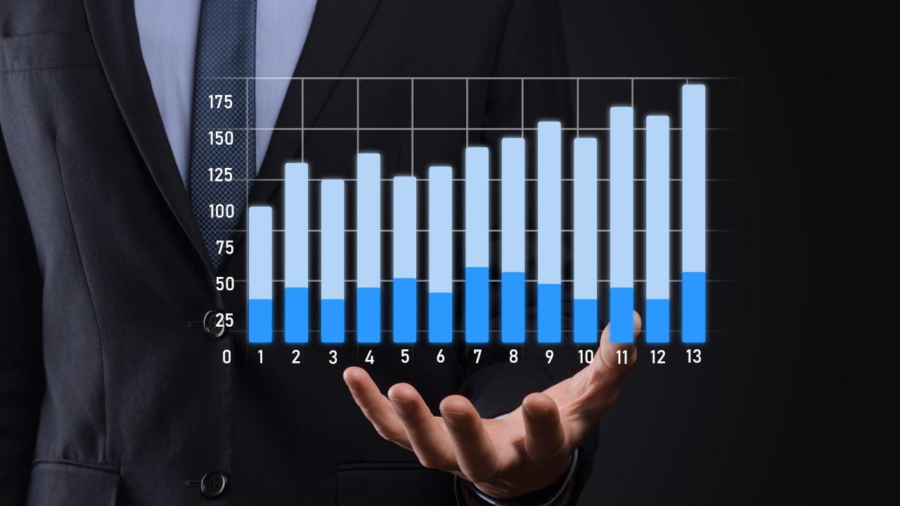 statystyki z europejskiego rynku instrumentów pochodnych za 2019 rok
